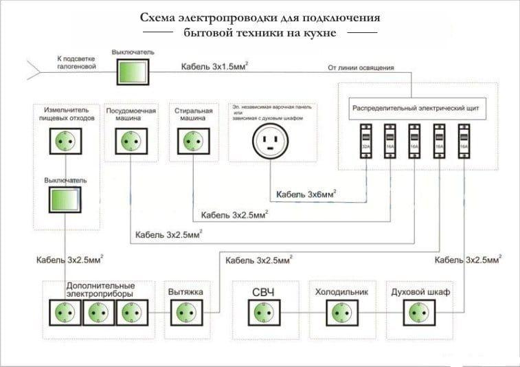 Техника в доме схемы женское белье украинских