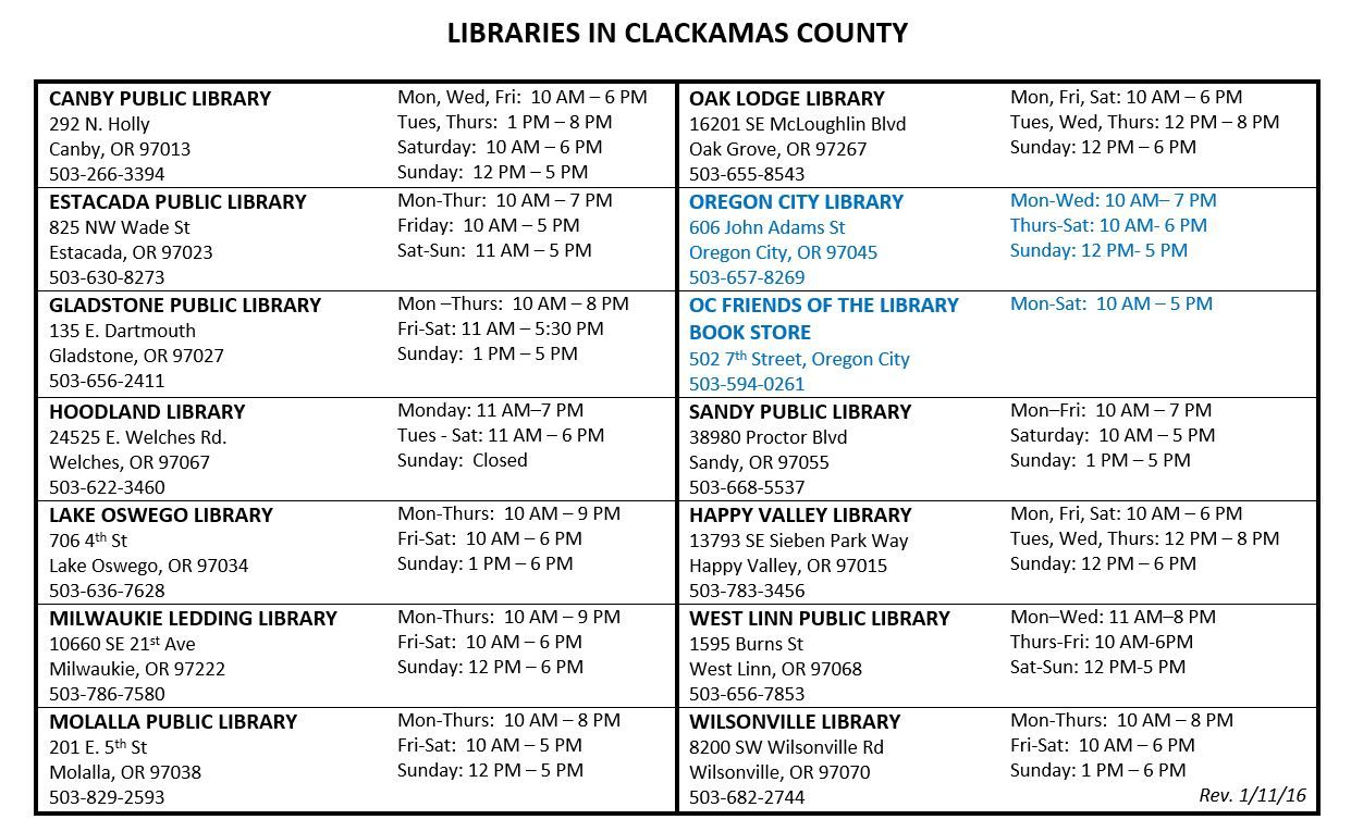 Contact Info for all the Libraries in Clackamas County