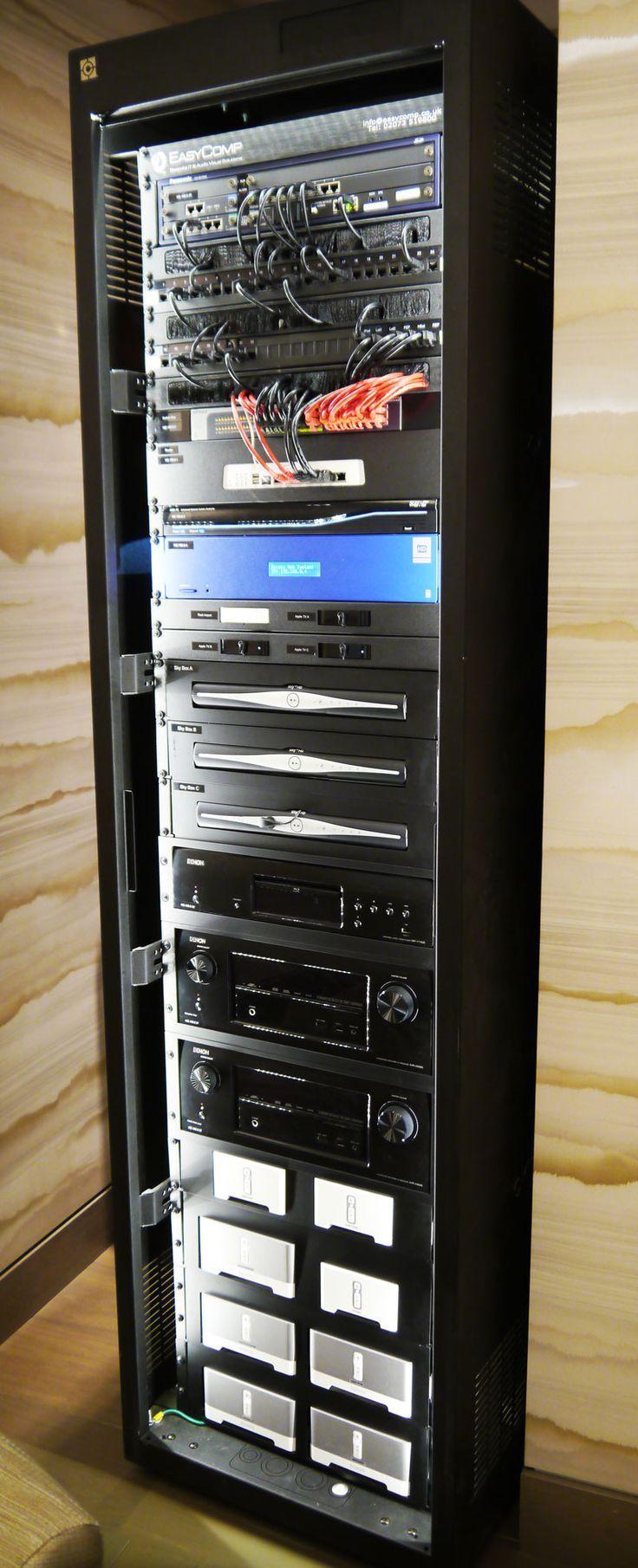 Multiroom 19 Rack   Hausautomation   Pinterest   Heimkino ...