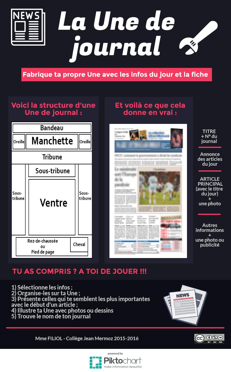 faire-une-une-de-presse(2) | Educational infographic ...