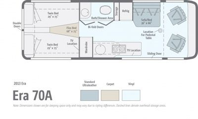 2014 era 70a rv floor plan rv and camping life for Mercedes plan