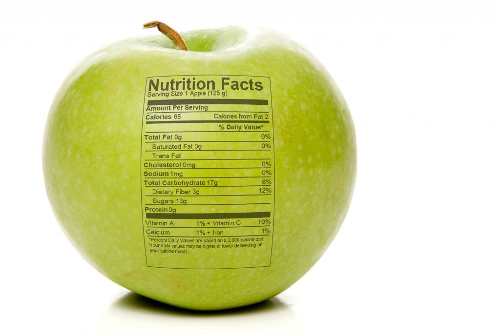 My Process Of Change Day 105 Healthy Obsession Apple Nutrition Facts Nutrition Facts Nutrition Facts Label