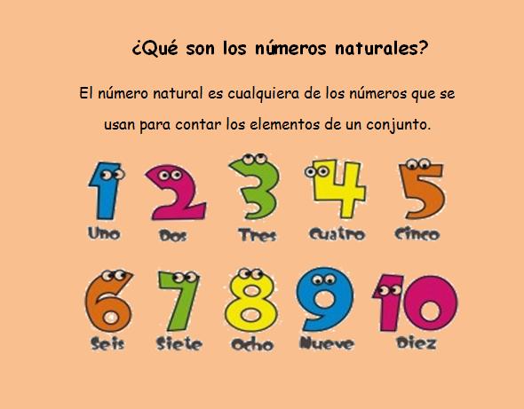 Qué Son Los Números Naturales Numeros Naturales Estrategias De Enseñanza Aprendizaje Actividades Musicales Para Niños