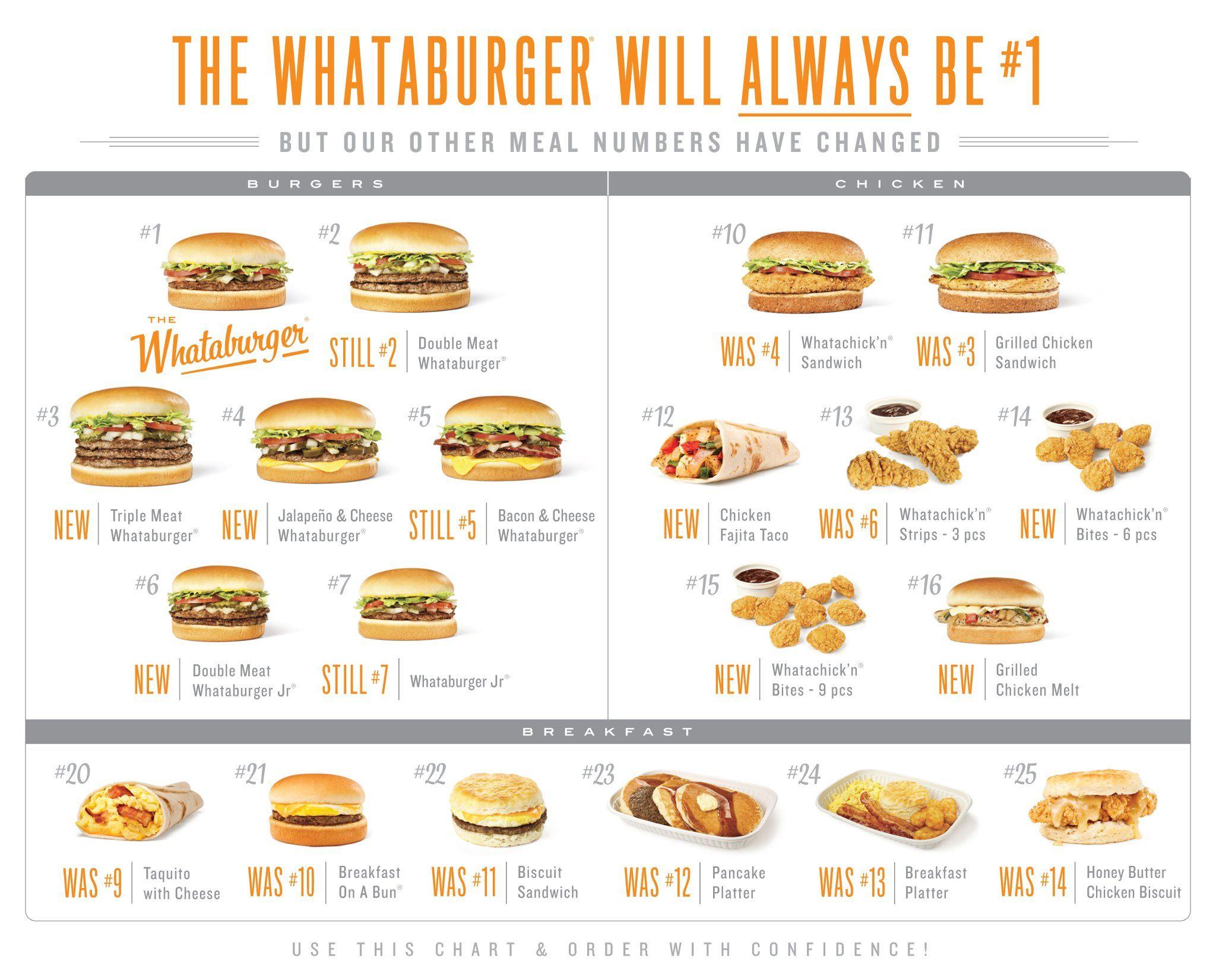 The New Whataburger Menu