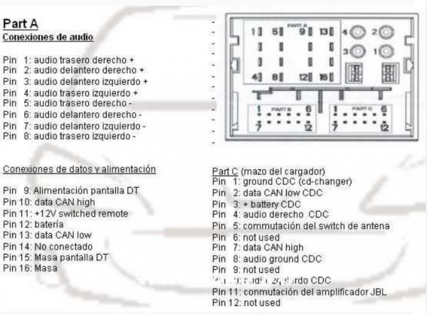 stereo siemens-vdo PSARCD412-30 conexionado