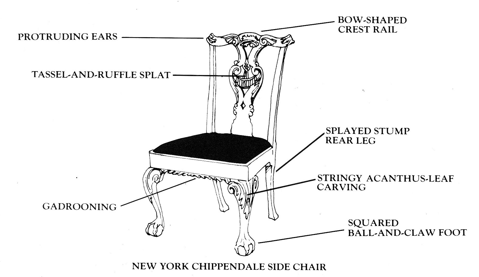 diagram of a chippendale side chair 1755 1795 tassel. Black Bedroom Furniture Sets. Home Design Ideas