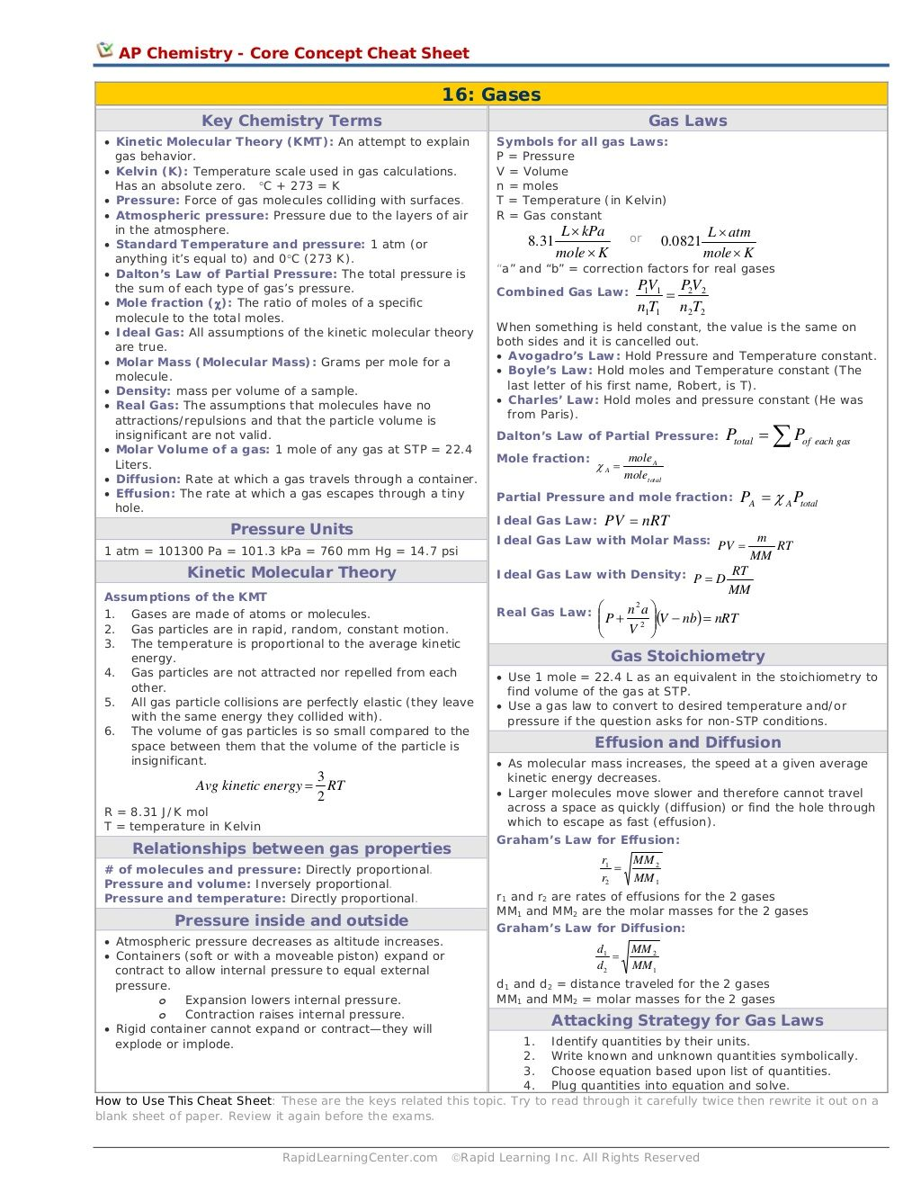 Mole Conversions Worksheet Chemistry 1b Answer Key