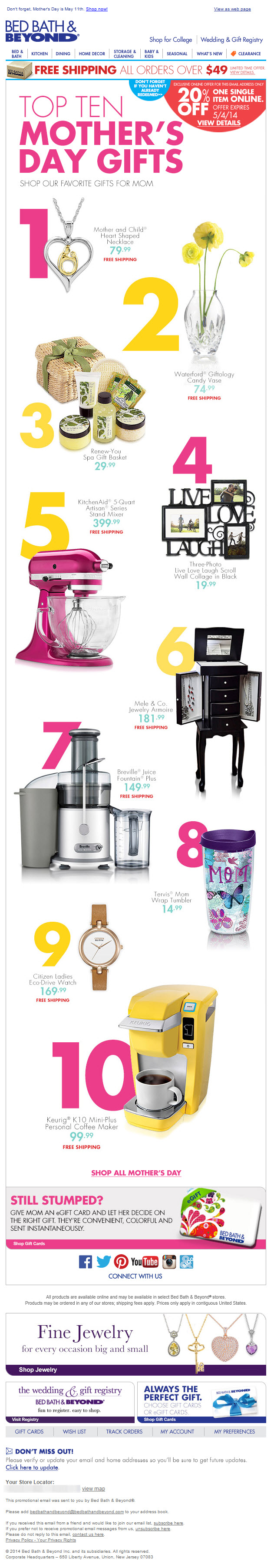 Sent 4 22 14 Sl Top 10 Gifts Mom Will Love Your 20 Offer Is