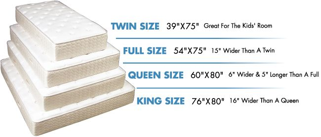 Mattress & Bedding Accessory Sizes Guide | Down Comforter Guide ...