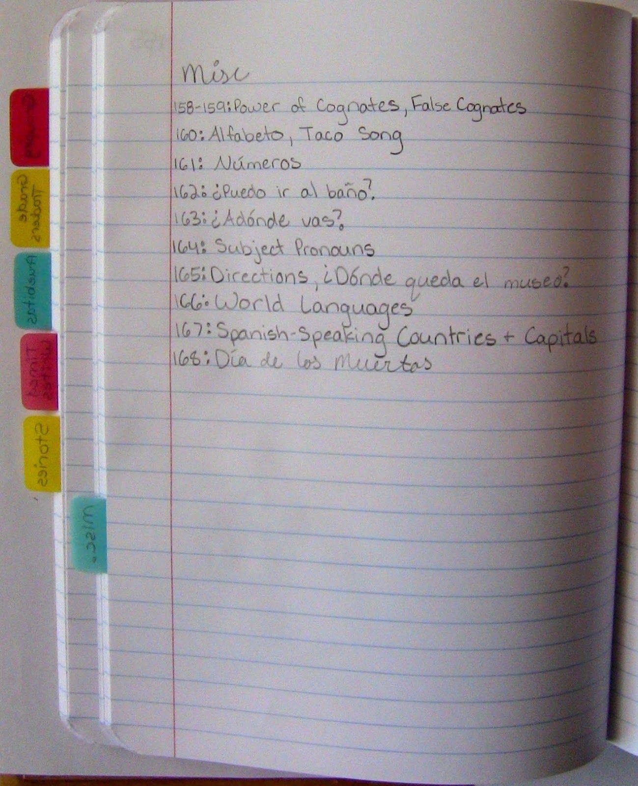 Interactive Spanish Notebook | Para Mi Clase | Spanish
