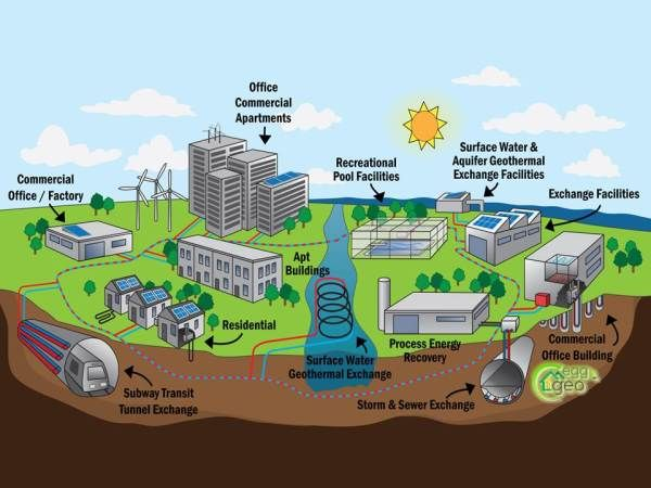 10 Myths About Geothermal Heating And Cooling Geothermal Heating Geothermal Heating And Cooling