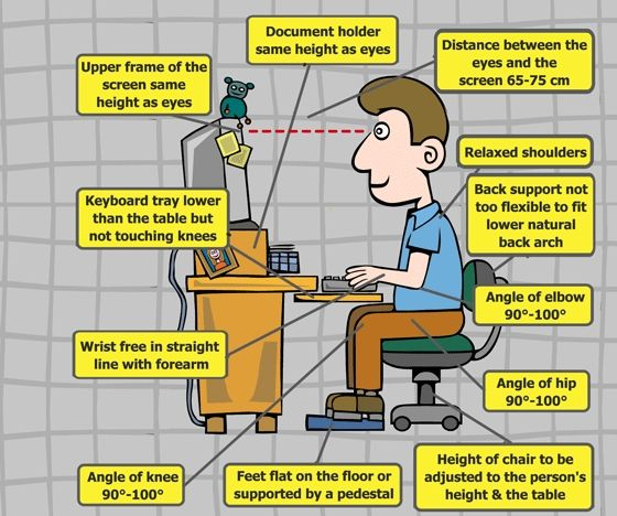 Computer #Ergonomics | Medical Journals And Articles | Pinterest ...