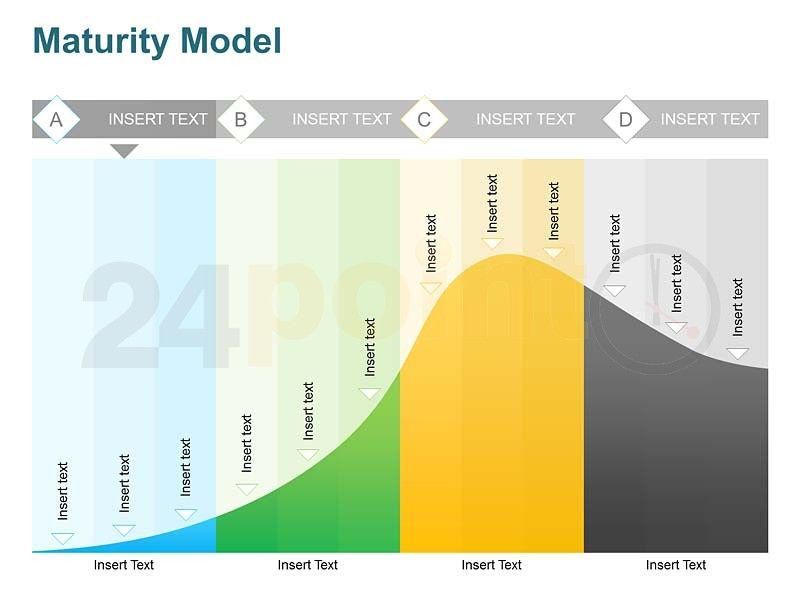 Use Our Capability Maturity Model Ppt Template To Illustrate
