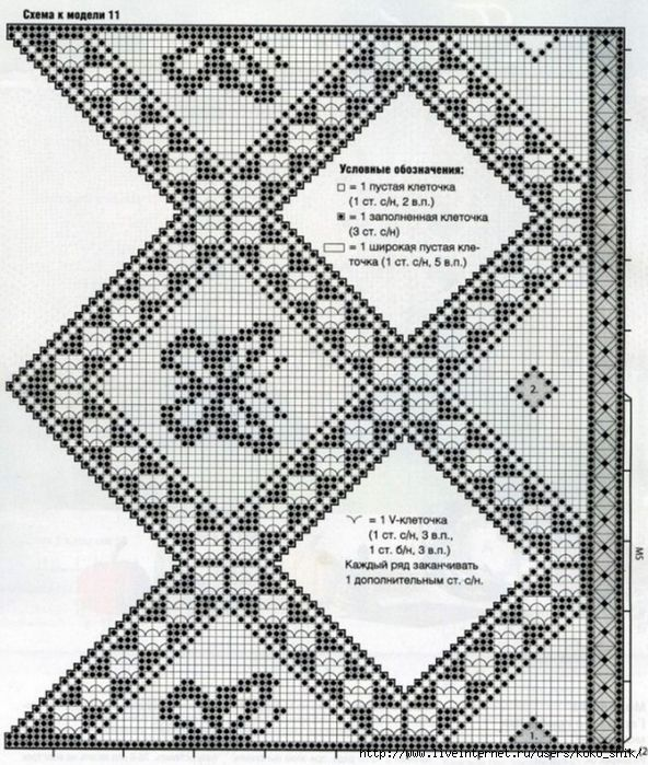 Занавеска филейка 1 схема 1 (592x700, 367Kb)