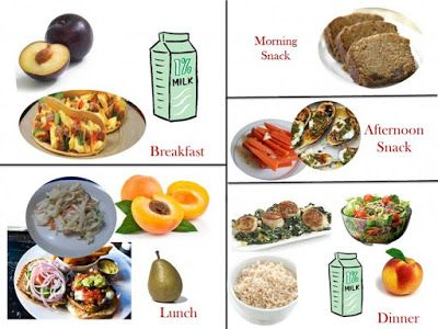 Macrobiotic diet meal plan typical day picture 2