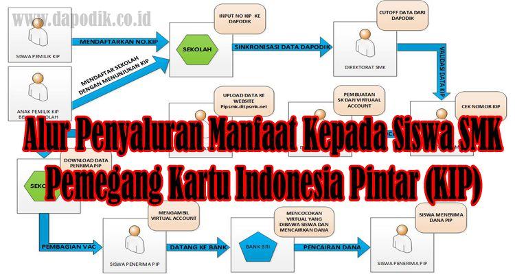 Latihan Soal Unbk Bahasa Indonesia Smk 2019