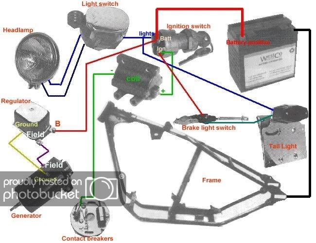 Wiring Diagram Of Motorcycle With Images Motorcycle Wiring