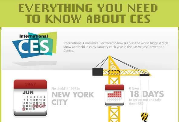 This Guide to CES 2013 Gives You the 411 on the Show #gadgets #techgadgets