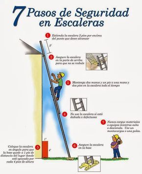 7 pasos de seguridad en escaleras seguridad y salud en - Escaleras de trabajo ...