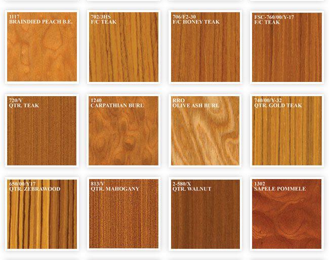 Furniture Finishes Wood Finish Guide Kwyw Wood Veneer Furniture Finishes Wood Decor