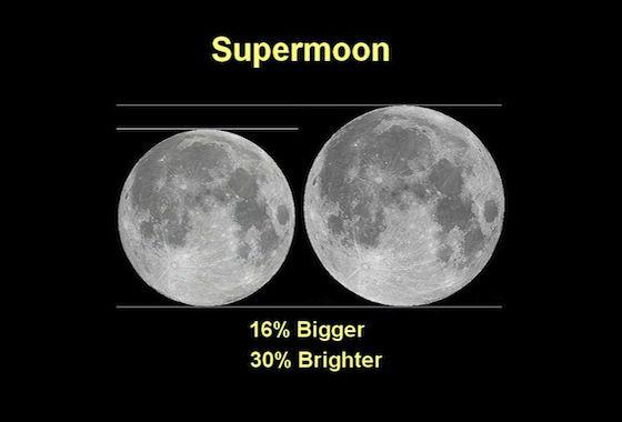 full moon july 2019 - photo #9