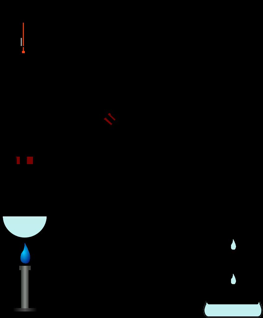 figure 1  fractional distillation apparatus using a liebig