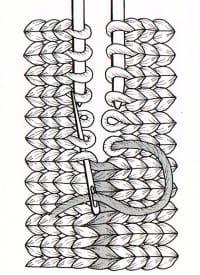 Photo of Beim Zusammennähen werden zwei Strickteile unsichtbar miteinander verbunden, be…