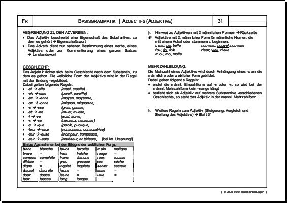 Französisch Arbeitsblatt Adjectifs Adjektive Grammatik 8500
