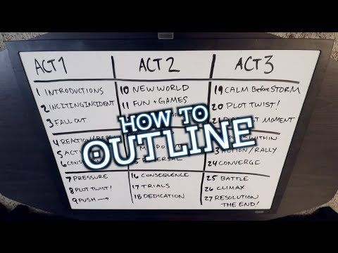 HOW TO OUTLINE | 3 act 9 block 27 chapter example | Outline, This or that  questions, Writing