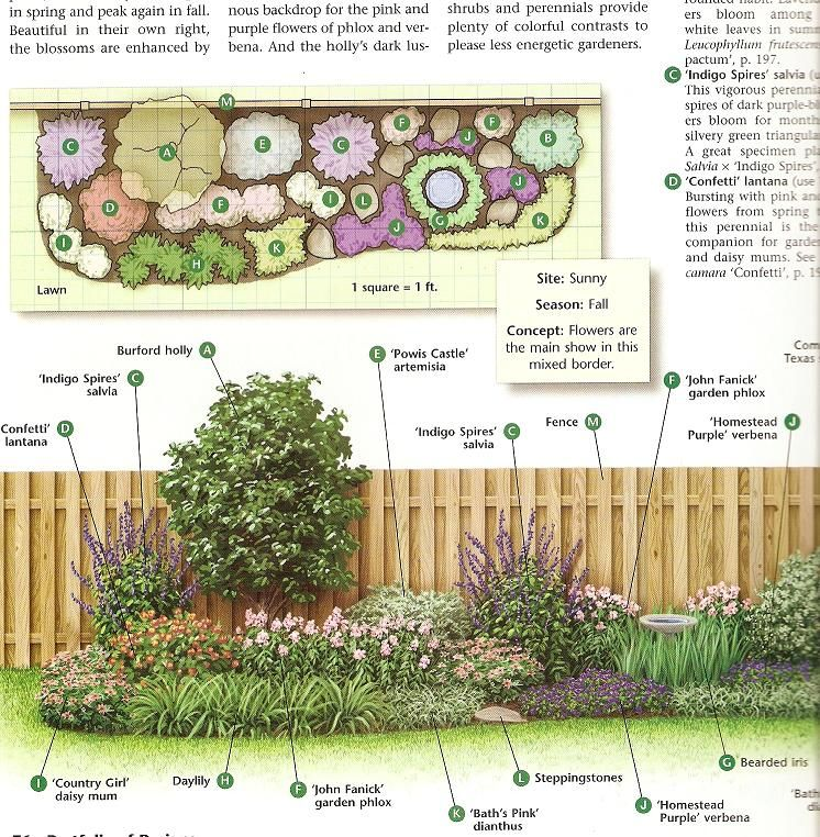 Flower Garden Layouts