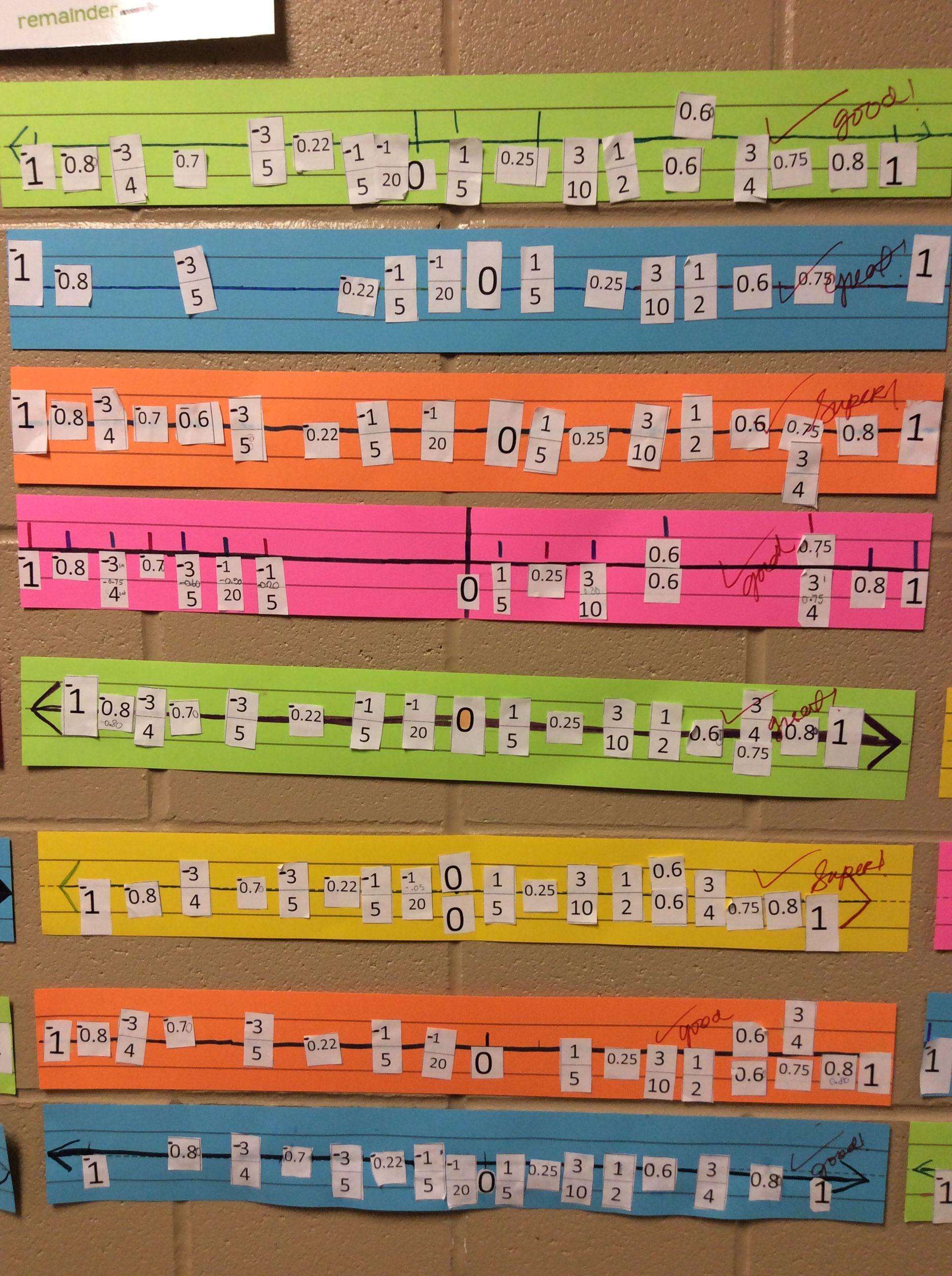 Integer Number Line Activity Longoria Middle School