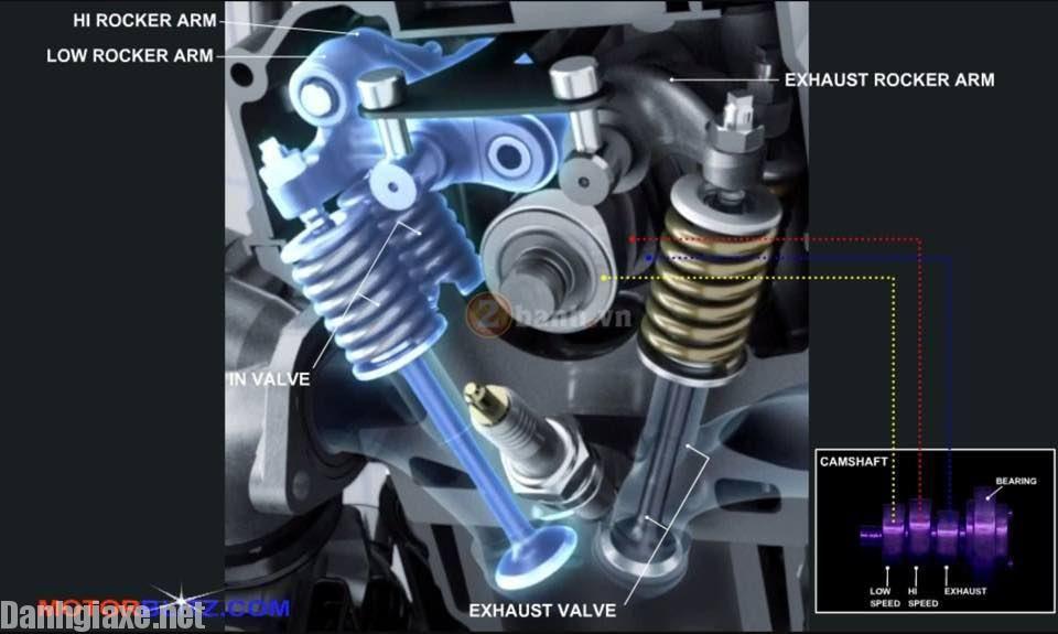 Đánh giá xe Yamaha Exciter 150 2017 và Ex155 2018 chuẩn bị ra mắt