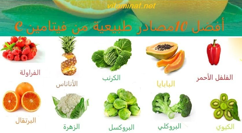 نتيجة بحث الصور عن اقراص فيتامين سي 100 مغ Fruit Food Cantaloupe