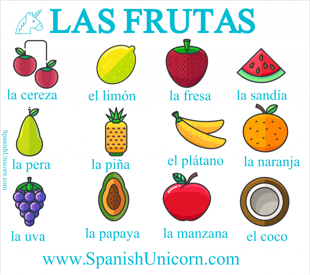 Image Result For Vocabulario Espanol