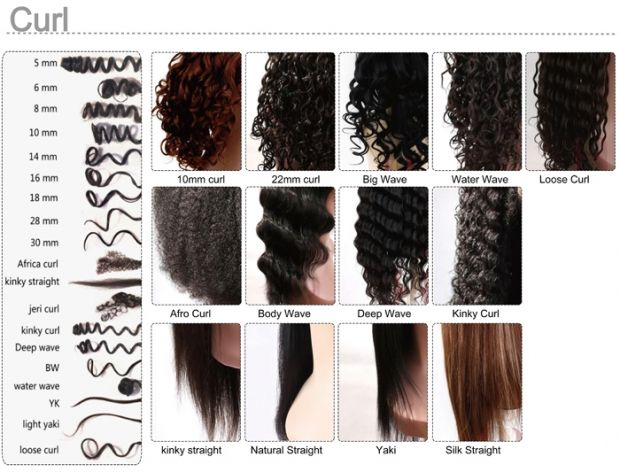 32++ Types of perm curls inspirations