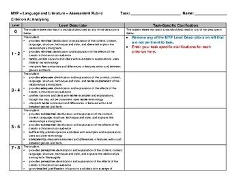 IB MYP Language and Literature - Assessment Rubric - Year 3 | 2