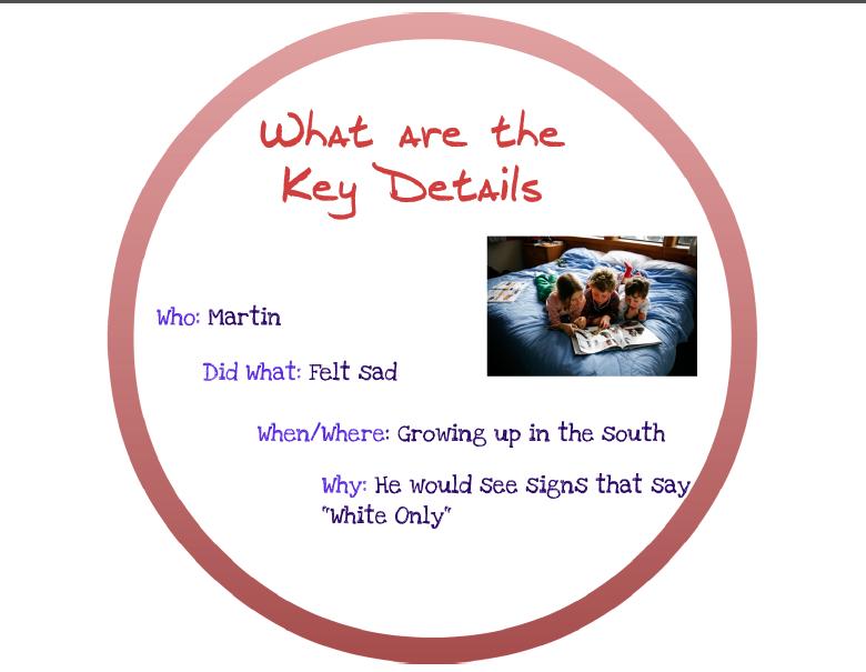 Prezi Slide- Key Details