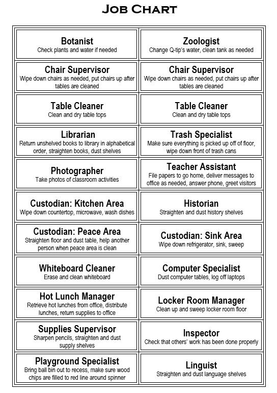 This is a job chart that we used in an Upper Elementary classroom - stocker job description