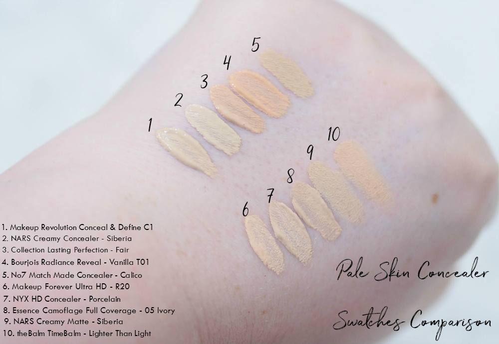 Makeup revolution concealer c1