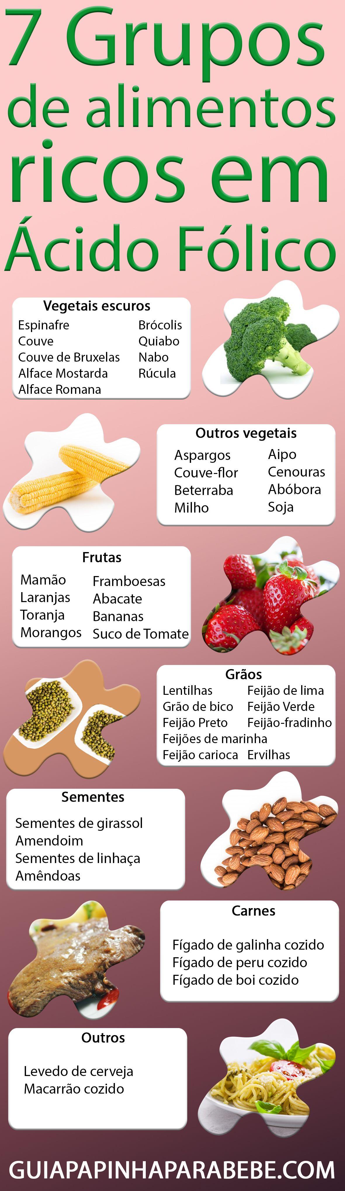 Infografico 7 Grupos De Alimentos Para Garantir O Acido Folico Na