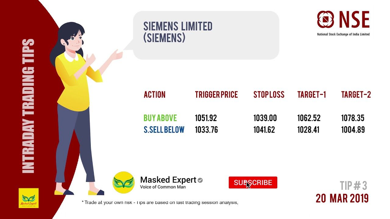 Apollotyre Indianb Siemens Ramcocem Nse Best Intraday