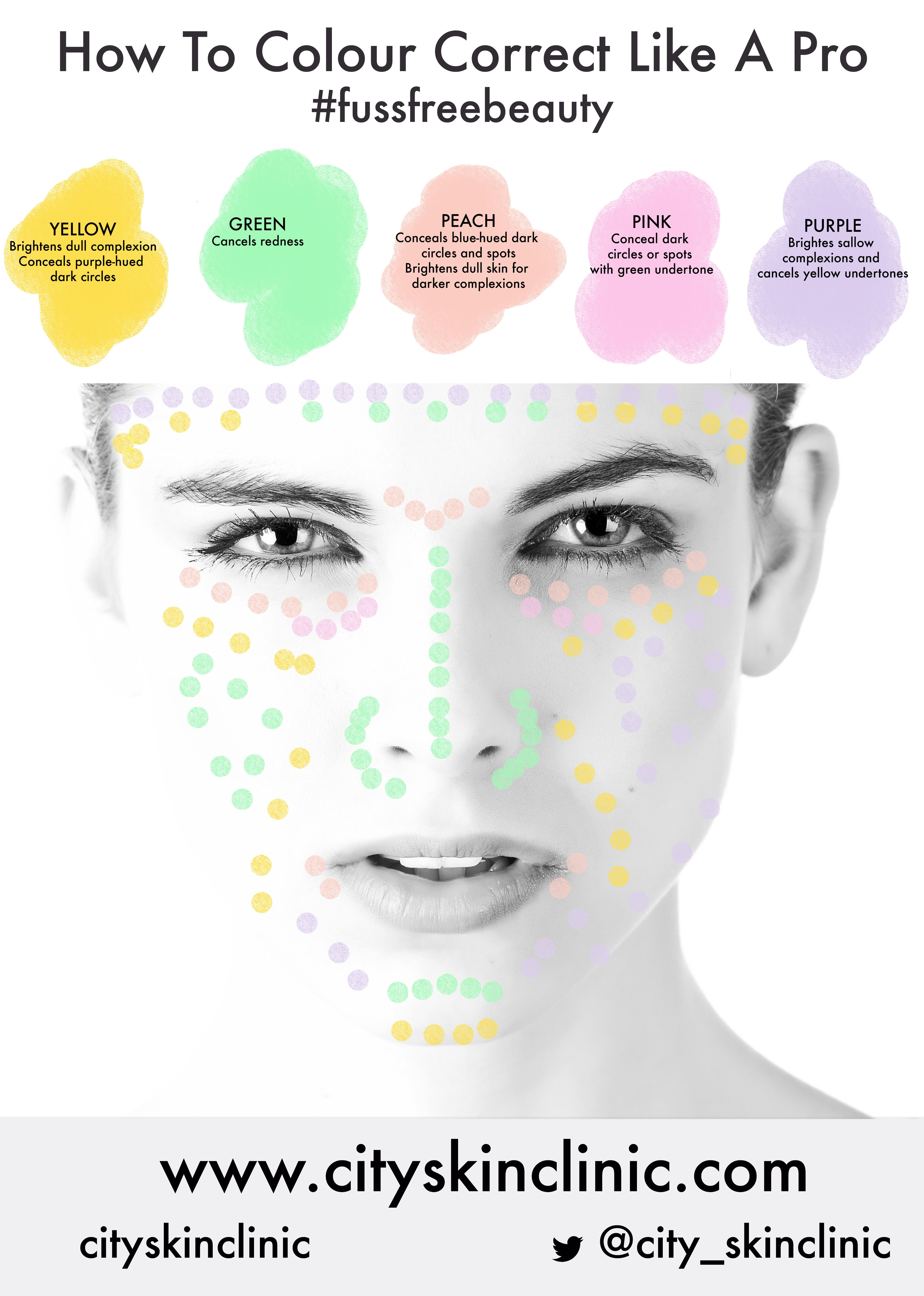The busy woman's guide to colour correcting blemishes, discolouration and dullness for glowing skin  is part of Colour correcting makeup -