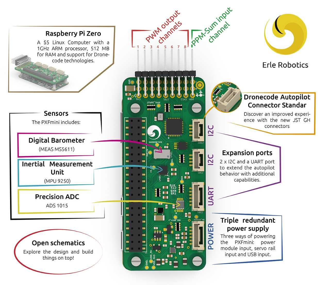 Raspberry pi zero a computer for 5 - Raspberry Pi Zero Quadrocopter