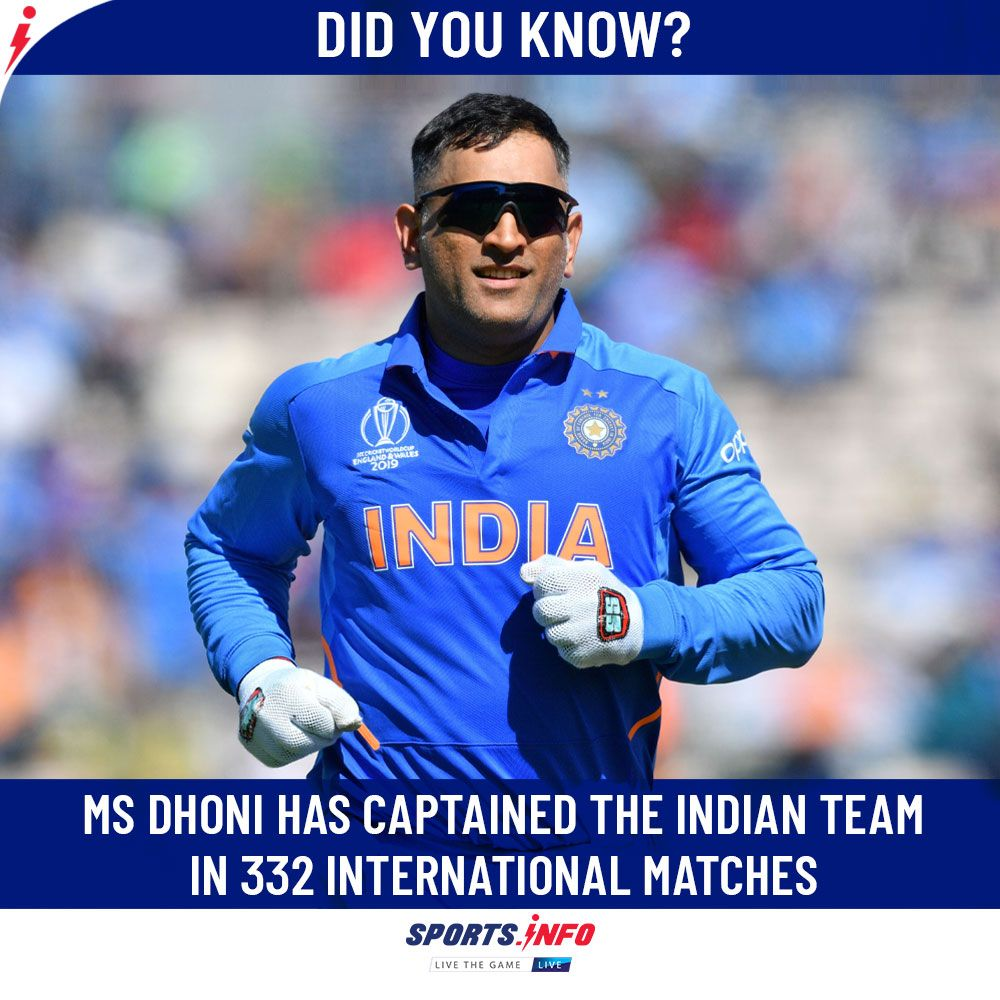 Didyouknow Ms Dhoni Has Captained Indian Team For The Record Number Of International Matches In 2020 Game Info Teams Captain