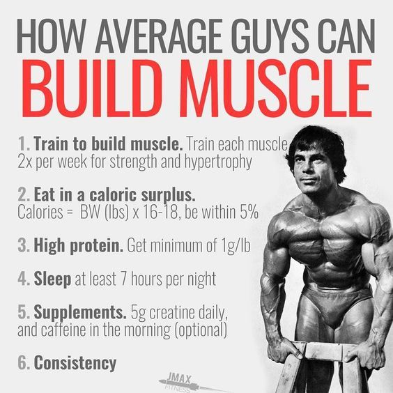 Working Out Is Simple No Matter What Your Goal Is It Can Be Achieved Check Out My Blog For Daily Fitness Updates For Both Gain Muscle Build Muscle Muscle