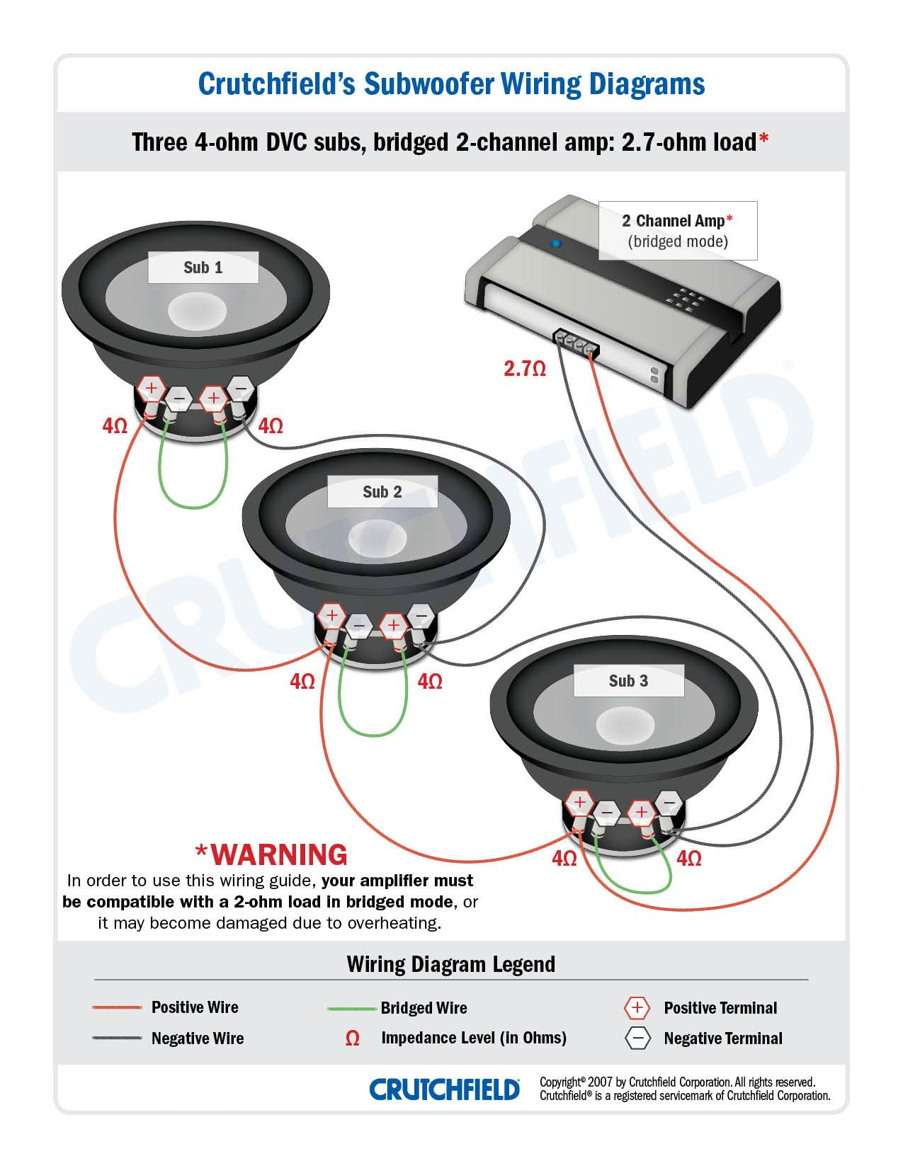 Subwoofer 2 Channel Amp Wiring Diagram from i.pinimg.com