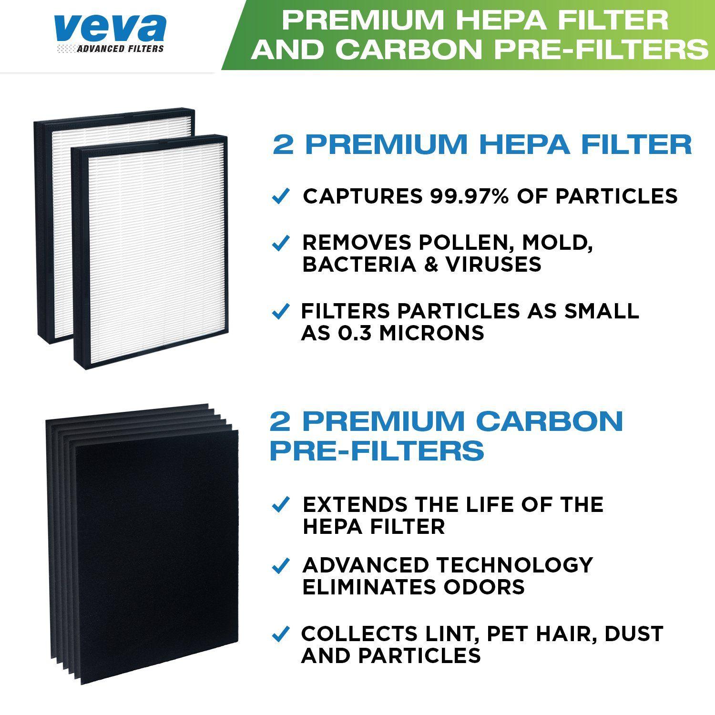VEVA Premium 2 True HEPA Replacement Filter Pack with 6