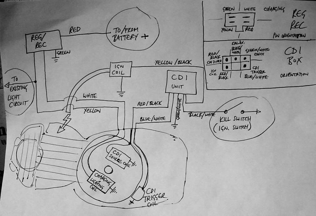pit bike wiring diagram electric start   38 wiring diagram