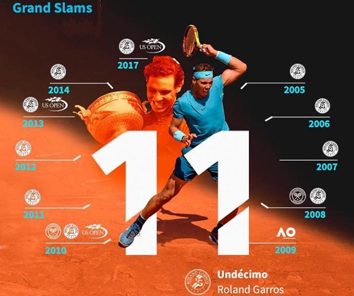 Roland Garros 2018 Undecima Rafael Nadal Spain Rafael Nadal Roland Garros Rafa Nadal