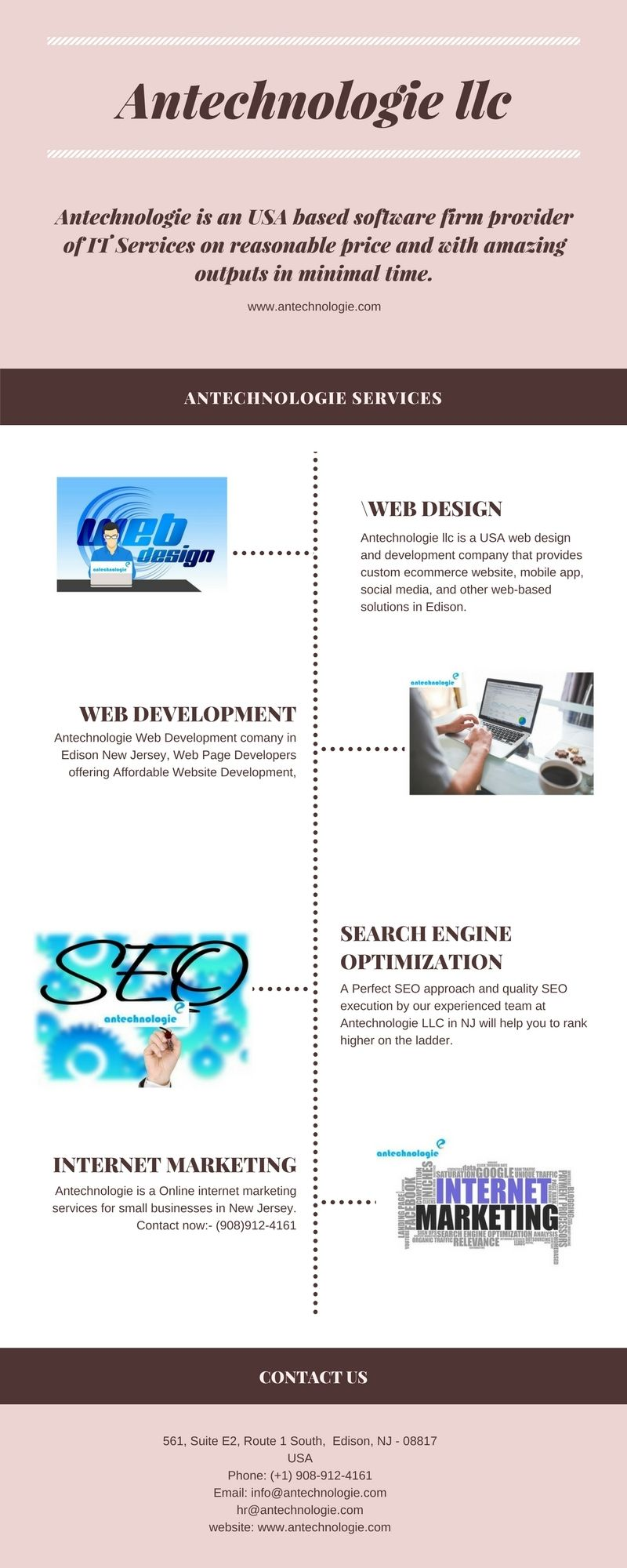 Rankings Of Best Web Designing Company In New Jersey Web Design Web Design Company Ecommerce Website Design